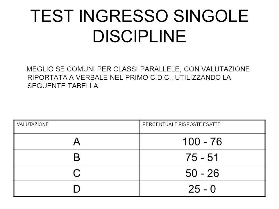 TEST INGRESSO SINGOLE DISCIPLINE MEGLIO SE COMUNI PER CLASSI PARALLELE, CON VALUTAZIONE RIPORTATA A VERBALE NEL PRIMO C.D.C., UTILIZZANDO LA SEGUENTE TABELLA VALUTAZIONEPERCENTUALE RISPOSTE ESATTE A100 - 76 B75 - 51 C50 - 26 D25 - 0