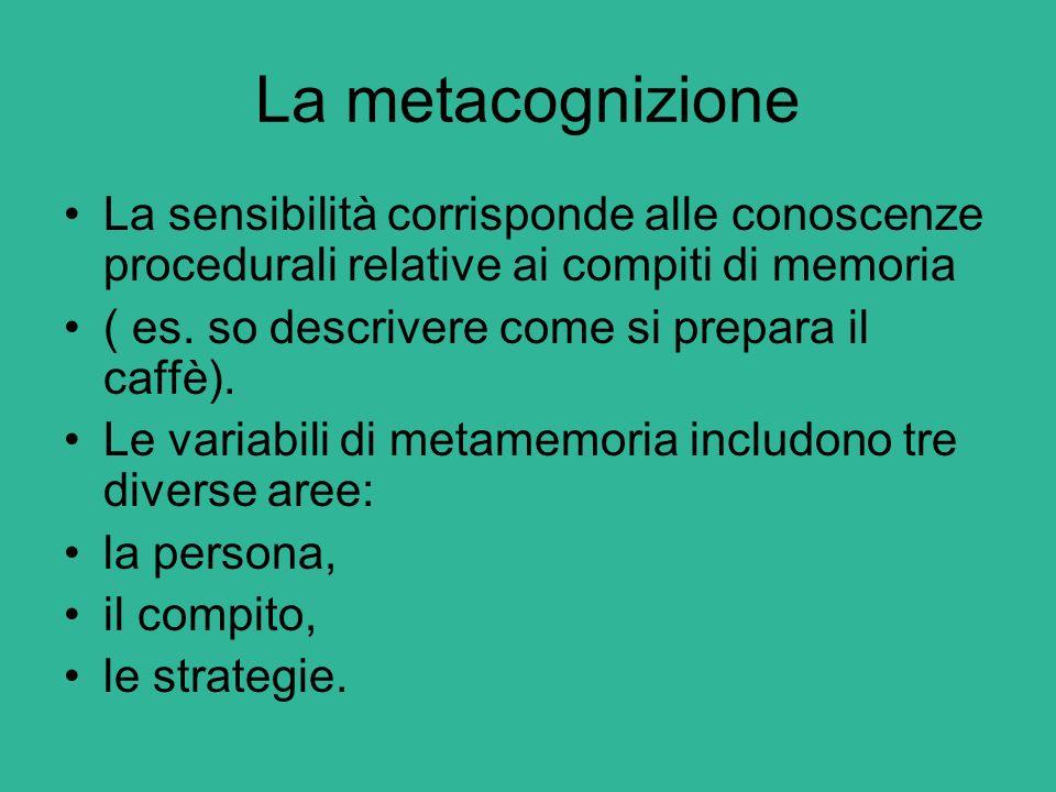 La metacognizione La sensibilità corrisponde alle conoscenze procedurali relative ai compiti di memoria ( es. so descrivere come si prepara il caffè).