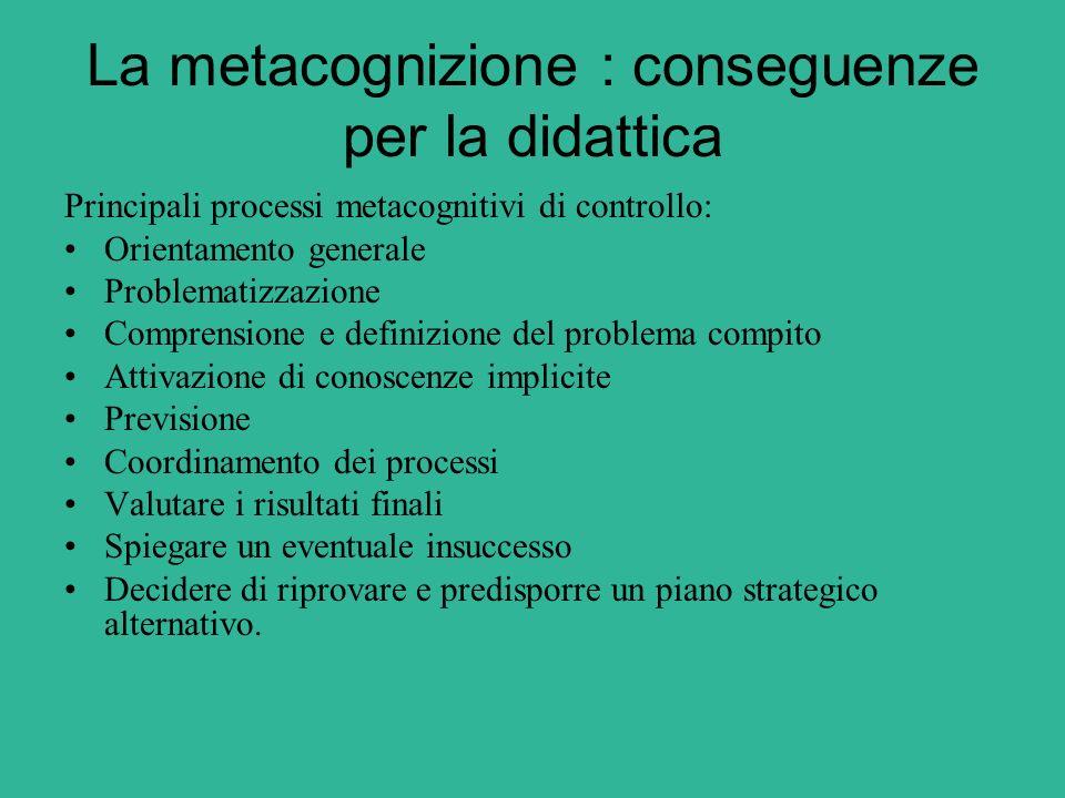 La metacognizione : conseguenze per la didattica Principali processi metacognitivi di controllo: Orientamento generale Problematizzazione Comprensione