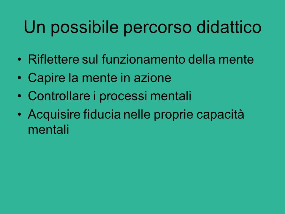 Un possibile percorso didattico Riflettere sul funzionamento della mente Capire la mente in azione Controllare i processi mentali Acquisire fiducia ne