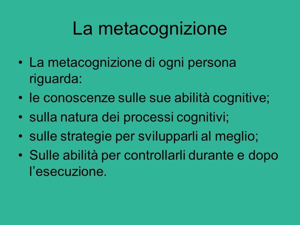 La metacognizione La metacognizione di ogni persona riguarda: le conoscenze sulle sue abilità cognitive; sulla natura dei processi cognitivi; sulle st