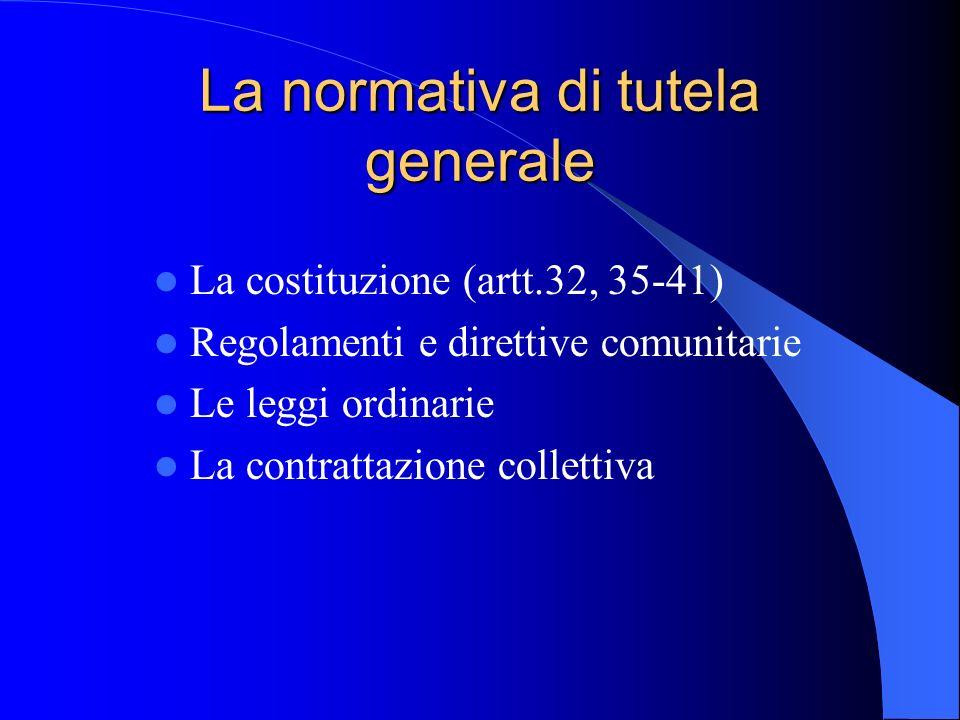 La normativa di tutela generale La costituzione (artt.32, 35-41) Regolamenti e direttive comunitarie Le leggi ordinarie La contrattazione collettiva