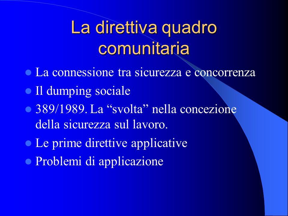 """La connessione tra sicurezza e concorrenza Il dumping sociale 389/1989. La """"svolta"""" nella concezione della sicurezza sul lavoro. Le prime direttive ap"""