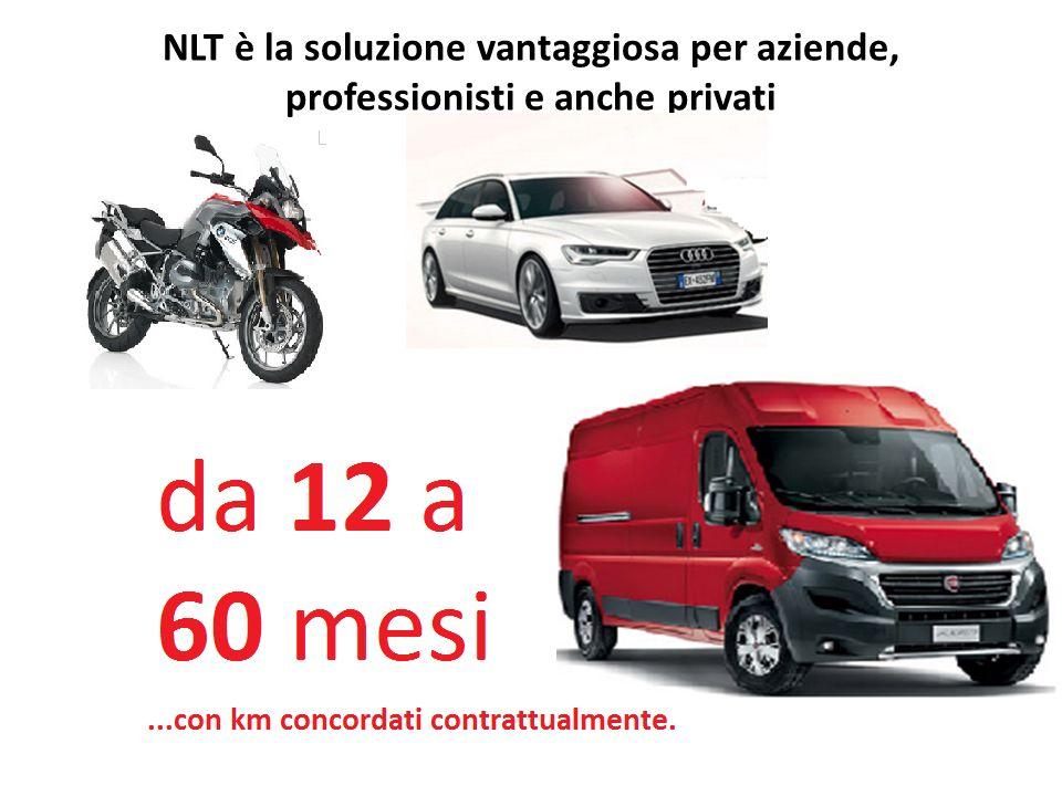 NLT è la soluzione vantaggiosa per aziende, professionisti e anche privati