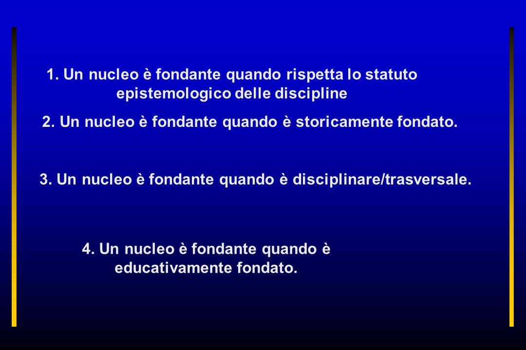Il numero Spazio e figure Relazioni Dati e previsioni Misurare Argomentare e congetturare Risolvere e porsi problemi Unione Matematica Italiana Nuclei fondanti: MATEMATICA