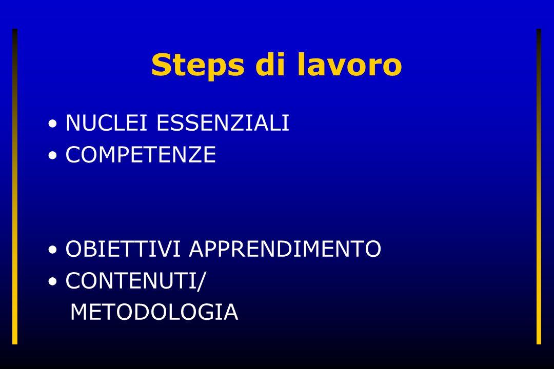 Steps di lavoro NUCLEI ESSENZIALI COMPETENZE OBIETTIVI APPRENDIMENTO CONTENUTI/ METODOLOGIA