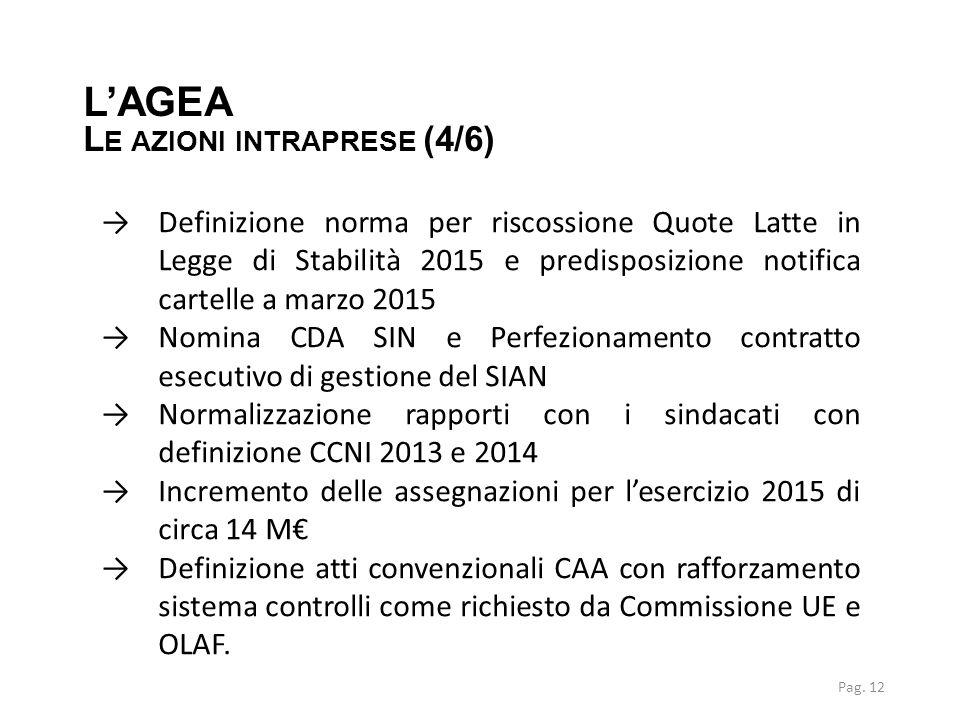 →Definizione norma per riscossione Quote Latte in Legge di Stabilità 2015 e predisposizione notifica cartelle a marzo 2015 →Nomina CDA SIN e Perfezion