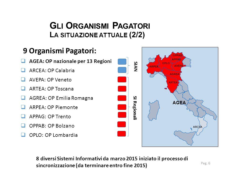 G LI O RGANISMI P AGATORI L A SITUAZIONE ATTUALE (2/2) Pag. 6 9 Organismi Pagatori:  AGEA: OP nazionale per 13 Regioni  ARCEA: OP Calabria  AVEPA: