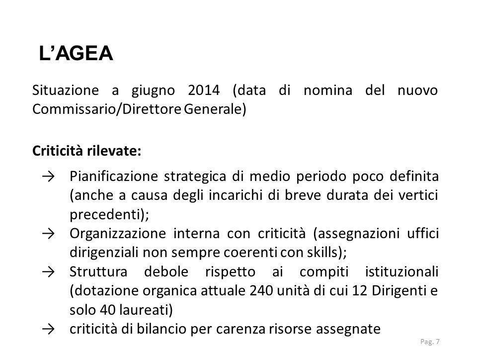 Situazione a giugno 2014 (data di nomina del nuovo Commissario/Direttore Generale) Criticità rilevate: →Pianificazione strategica di medio periodo poc