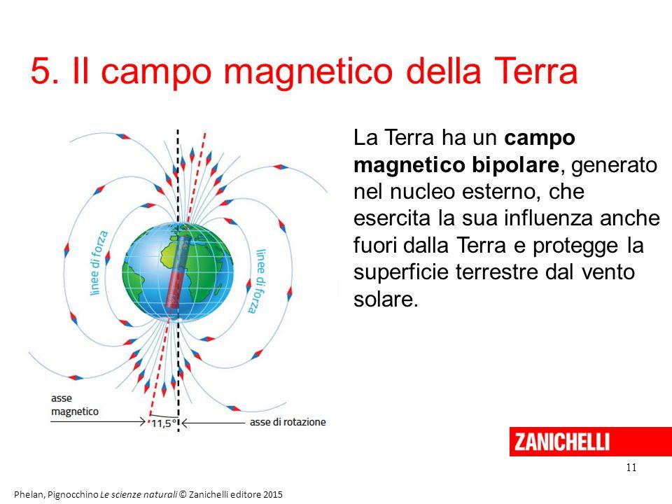 5. Il campo magnetico della Terra 11 Phelan, Pignocchino Le scienze naturali © Zanichelli editore 2015 La Terra ha un campo magnetico bipolare, genera