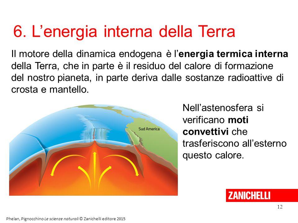 6. L'energia interna della Terra 12 Phelan, Pignocchino Le scienze naturali © Zanichelli editore 2015 Il motore della dinamica endogena è l'energia te