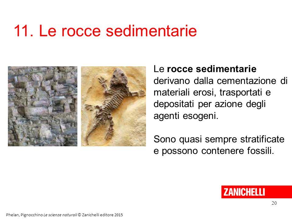11. Le rocce sedimentarie 20 Phelan, Pignocchino Le scienze naturali © Zanichelli editore 2015 Le rocce sedimentarie derivano dalla cementazione di ma