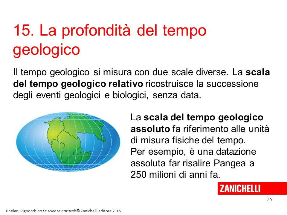 15. La profondità del tempo geologico 25 Phelan, Pignocchino Le scienze naturali © Zanichelli editore 2015 Il tempo geologico si misura con due scale