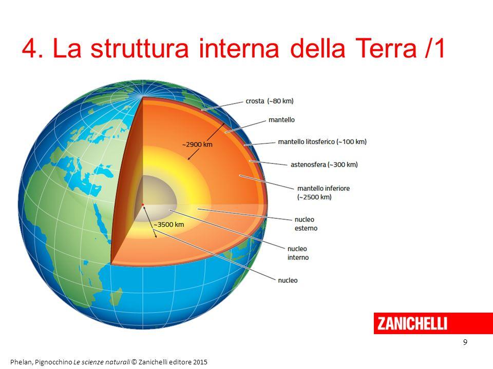 4. La struttura interna della Terra /1 9 Phelan, Pignocchino Le scienze naturali © Zanichelli editore 2015