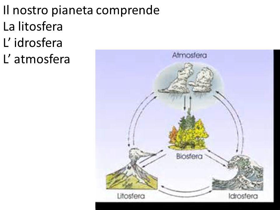 Il nostro pianeta comprende La litosfera L' idrosfera L' atmosfera