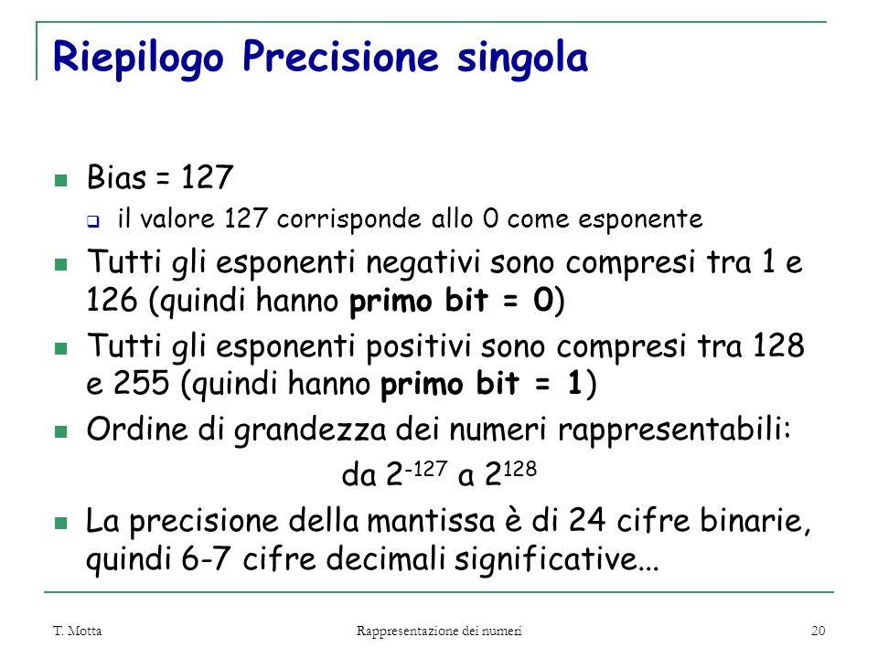 T. Motta Rappresentazione dei numeri 20 Riepilogo Precisione singola Bias = 127  il valore 127 corrisponde allo 0 come esponente Tutti gli esponenti