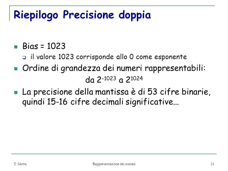 T. Motta Rappresentazione dei numeri 21 Riepilogo Precisione doppia Bias = 1023  il valore 1023 corrisponde allo 0 come esponente Ordine di grandezza