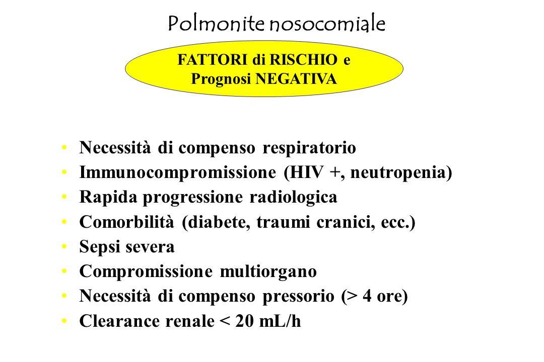 Necessità di compenso respiratorio Immunocompromissione (HIV +, neutropenia) Rapida progressione radiologica Comorbilità (diabete, traumi cranici, ecc
