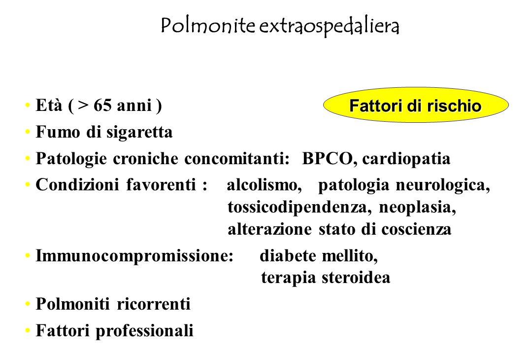 Età ( > 65 anni ) Fumo di sigaretta Patologie croniche concomitanti: BPCO, cardiopatia Condizioni favorenti : alcolismo, patologia neurologica, tossic