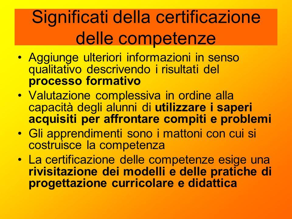 Significati della certificazione delle competenze Aggiunge ulteriori informazioni in senso qualitativo descrivendo i risultati del processo formativo