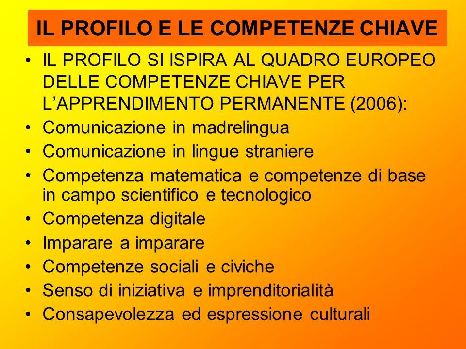 IL PROFILO E LE COMPETENZE CHIAVE IL PROFILO SI ISPIRA AL QUADRO EUROPEO DELLE COMPETENZE CHIAVE PER L'APPRENDIMENTO PERMANENTE (2006): Comunicazione