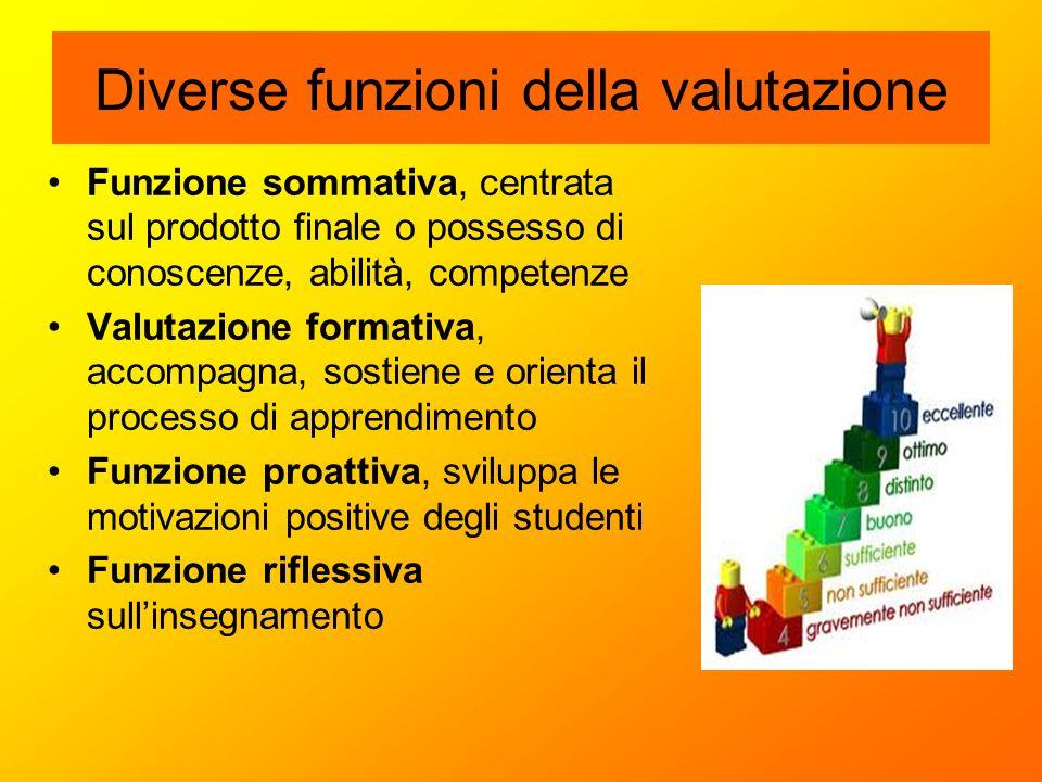 Diverse funzioni della valutazione Funzione sommativa, centrata sul prodotto finale o possesso di conoscenze, abilità, competenze Valutazione formativ