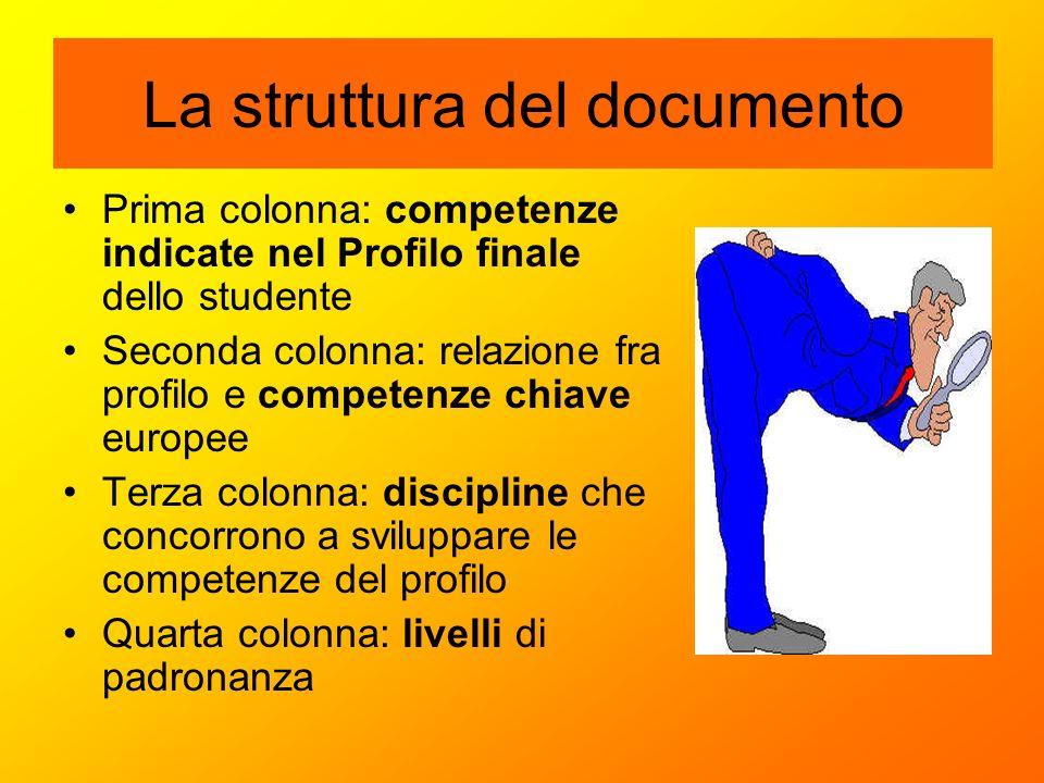 La struttura del documento Prima colonna: competenze indicate nel Profilo finale dello studente Seconda colonna: relazione fra profilo e competenze ch