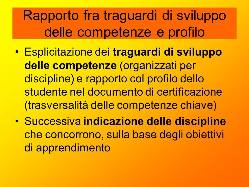Rapporto fra traguardi di sviluppo delle competenze e profilo Esplicitazione dei traguardi di sviluppo delle competenze (organizzati per discipline) e