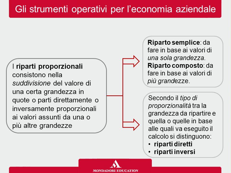 Gli strumenti operativi per l'economia aziendale I riparti proporzionali consistono nella suddivisione del valore di una certa grandezza in quote o pa