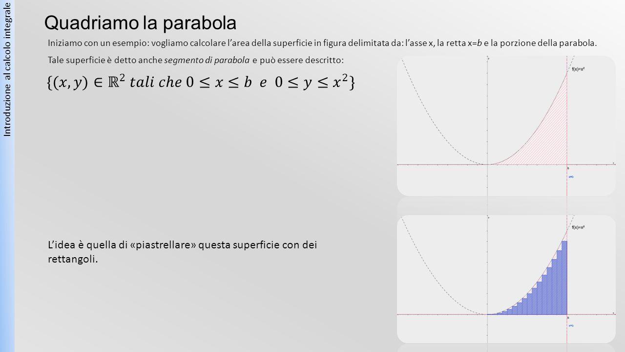 Quadriamo la parabola – un caso con «i numeri» Introduzione al calcolo integrale Passiamo ora calcolare l'area di ogni rettangolo: Costruiamo i rettangoli «dentro» il segmento di parabola Su ciascun sottointervallo costruiamo un rettangolo che avrà per base il sottointervallo e per ampiezza il valore «minimo» assunto dalla parabola nel sottointervallo.