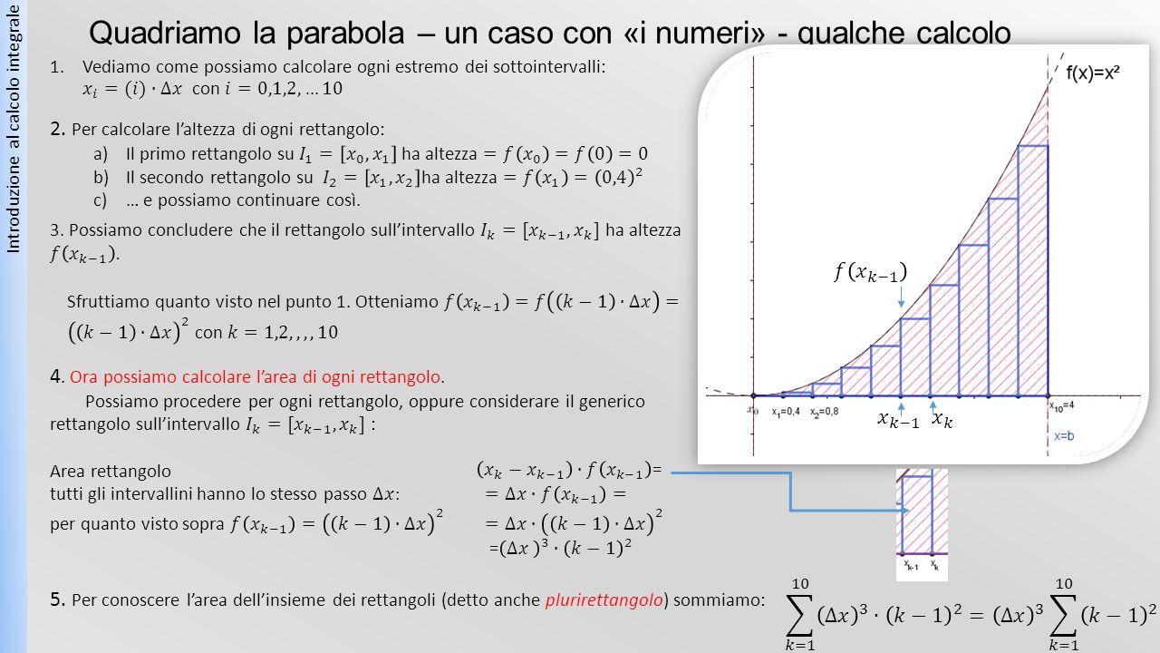 Quadriamo la parabola – un caso con «i numeri» - l'area del plurirettangolo Introduzione al calcolo integrale Tornando al nostro caso numerico, la sommatoria risulterà: Cerchiamo, ad esempio con Google, se esiste una formula che mi permetta di calcolare rapidamente la somma dei quadrati in parentesi…altrimenti procederemo con la calcolatrice.