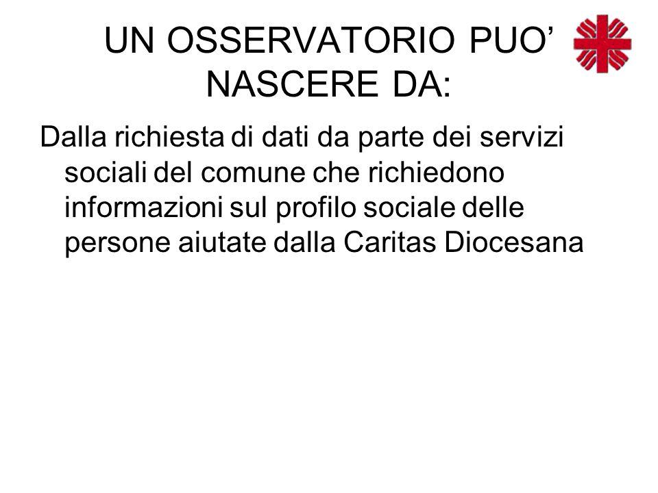 UN OSSERVATORIO PUO' NASCERE DA: Dalla richiesta di dati da parte dei servizi sociali del comune che richiedono informazioni sul profilo sociale delle persone aiutate dalla Caritas Diocesana