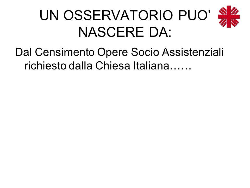 UN OSSERVATORIO PUO' NASCERE DA: Dal Censimento Opere Socio Assistenziali richiesto dalla Chiesa Italiana……