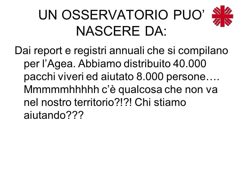 UN OSSERVATORIO PUO' NASCERE DA: Dai report e registri annuali che si compilano per l'Agea.