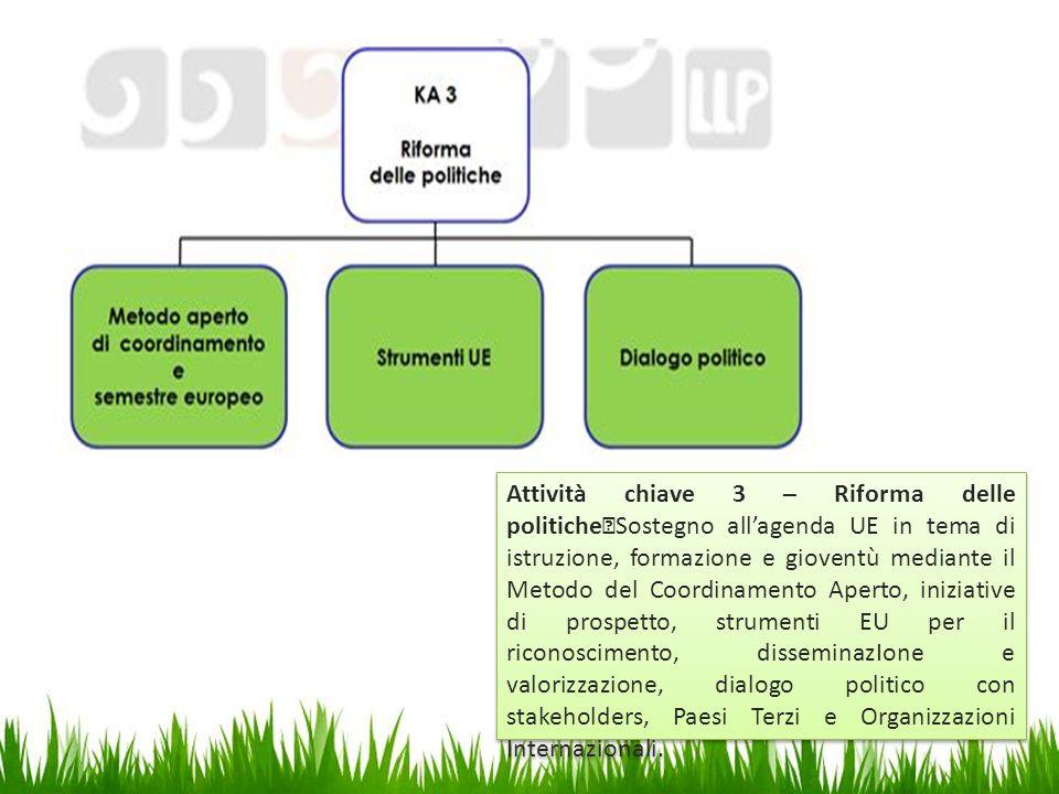 Attività chiave 3 – Riforma delle politiche Sostegno all'agenda UE in tema di istruzione, formazione e gioventù mediante il Metodo del Coordinamento A