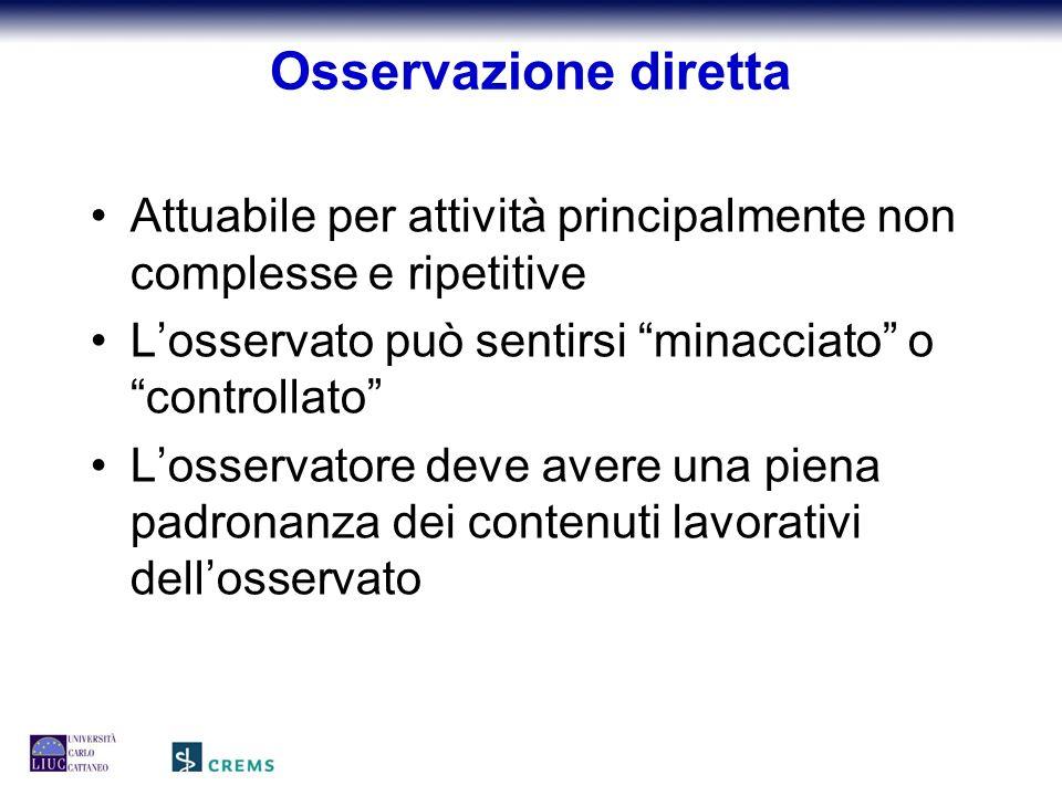 Osservazione diretta Attuabile per attività principalmente non complesse e ripetitive L'osservato può sentirsi minacciato o controllato L'osservatore deve avere una piena padronanza dei contenuti lavorativi dell'osservato