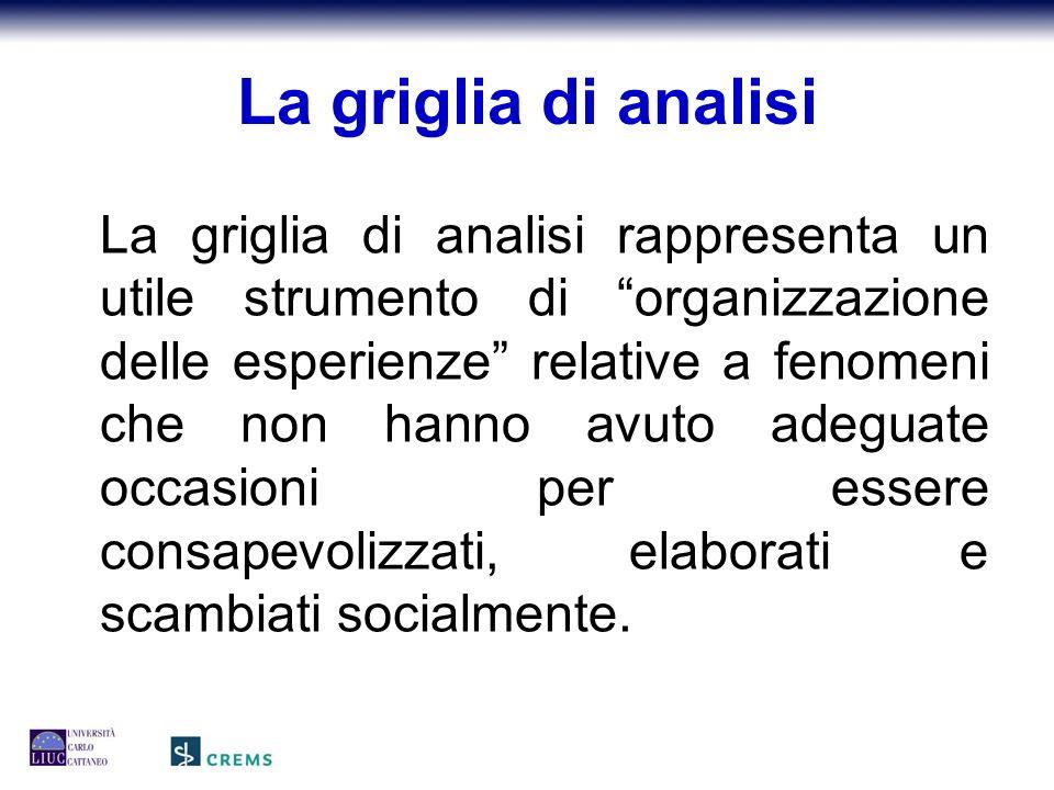 La griglia di analisi rappresenta un utile strumento di organizzazione delle esperienze relative a fenomeni che non hanno avuto adeguate occasioni per essere consapevolizzati, elaborati e scambiati socialmente.