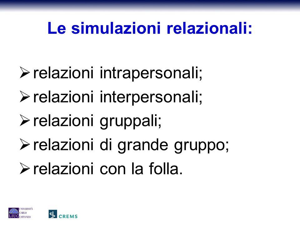 Le simulazioni relazionali:  relazioni intrapersonali;  relazioni interpersonali;  relazioni gruppali;  relazioni di grande gruppo;  relazioni con la folla.