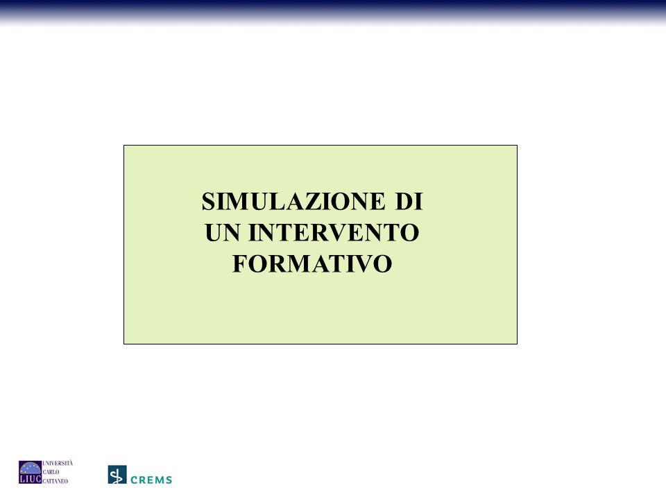 SIMULAZIONE DI UN INTERVENTO FORMATIVO