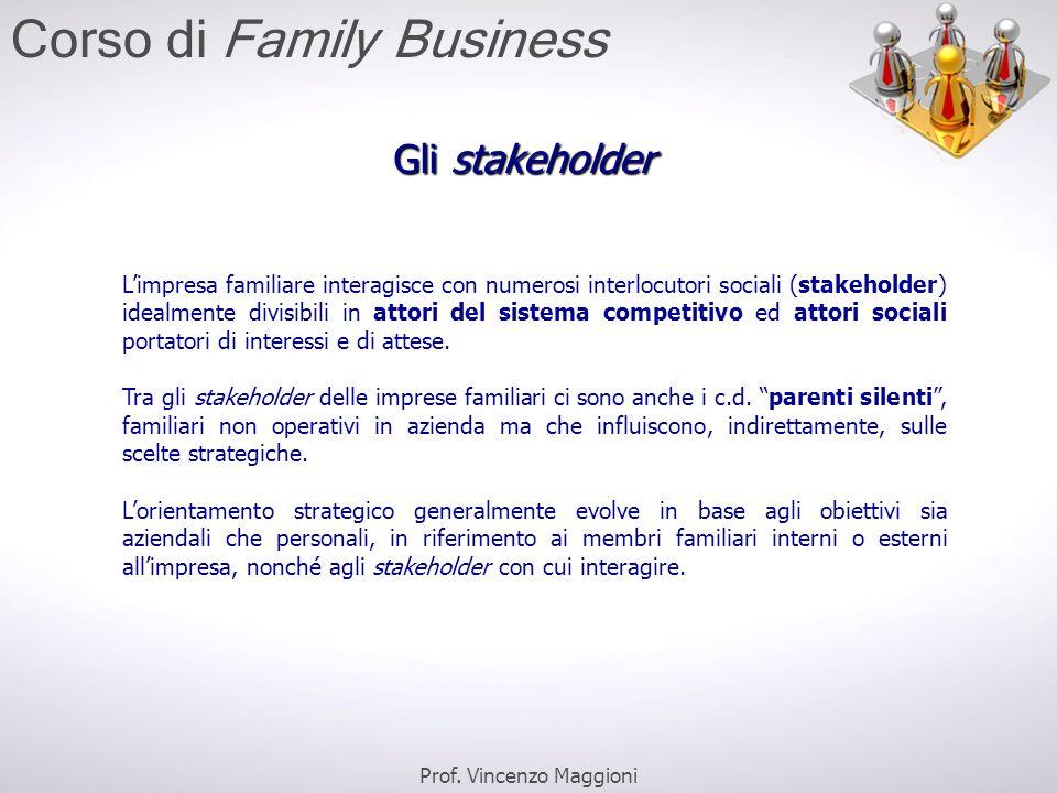 Gli stakeholder L'impresa familiare interagisce con numerosi interlocutori sociali (stakeholder) idealmente divisibili in attori del sistema competiti