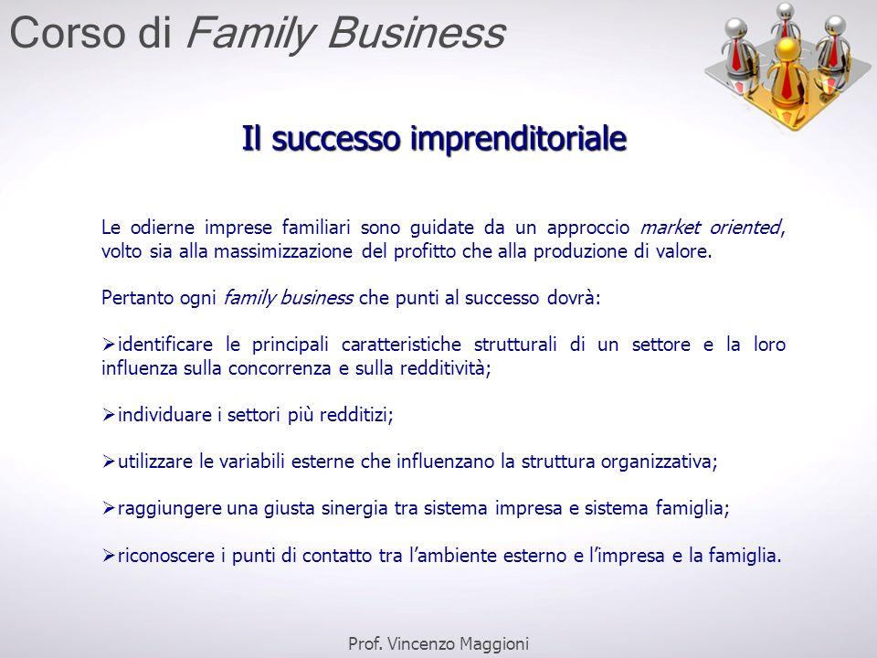 Il successo imprenditoriale Le odierne imprese familiari sono guidate da un approccio market oriented, volto sia alla massimizzazione del profitto che