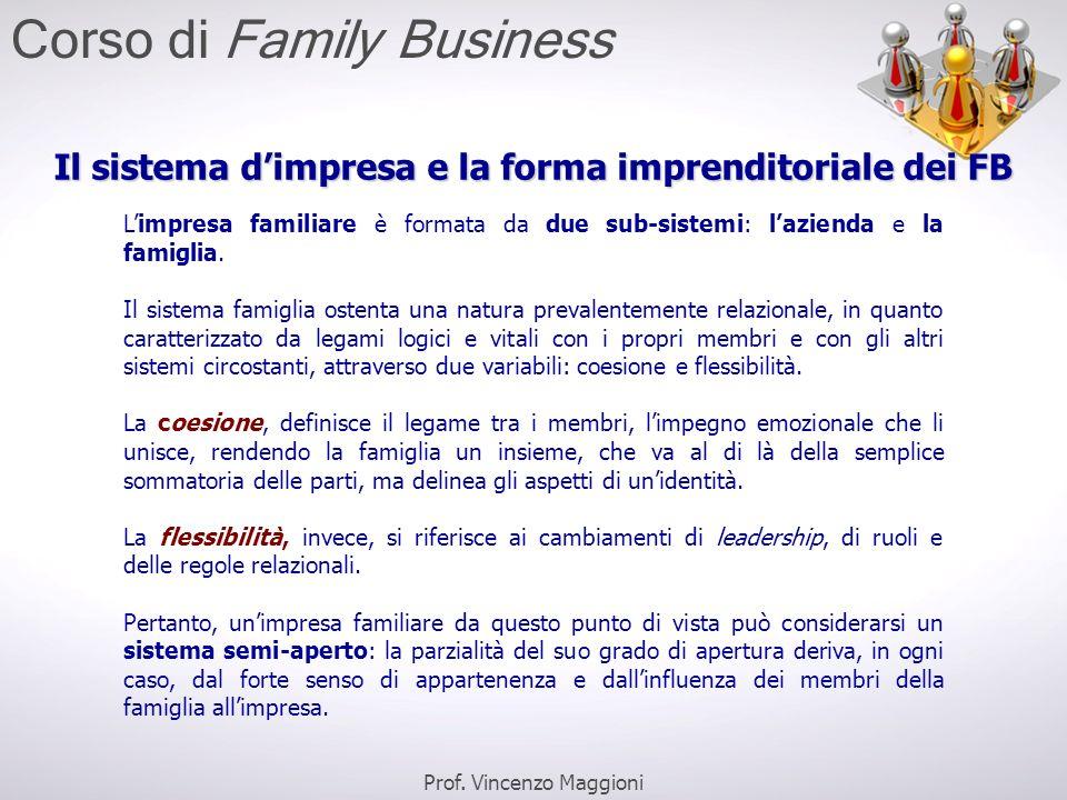 Il sistema d'impresa e la forma imprenditoriale dei FB L'impresa familiare è formata da due sub-sistemi: l'azienda e la famiglia. Il sistema famiglia