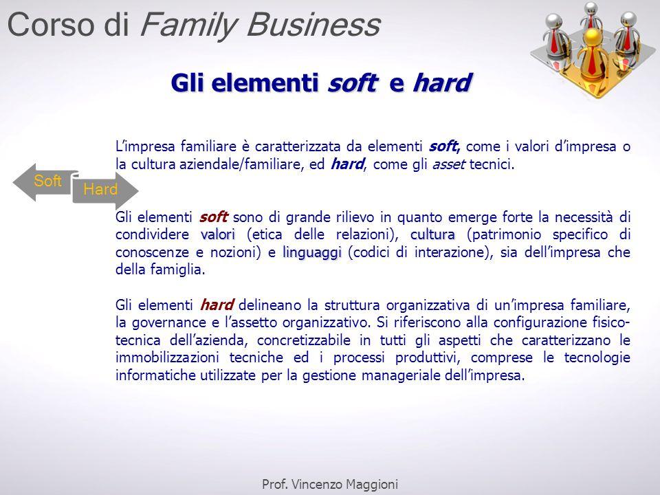 Gli elementi soft e hard L'impresa familiare è caratterizzata da elementi soft, come i valori d'impresa o la cultura aziendale/familiare, ed hard, com