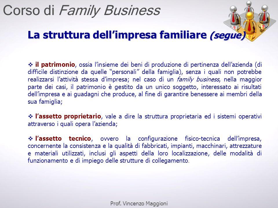La struttura dell'impresa familiare (segue)  il patrimonio, ossia l'insieme dei beni di produzione di pertinenza dell'azienda (di difficile distinzio
