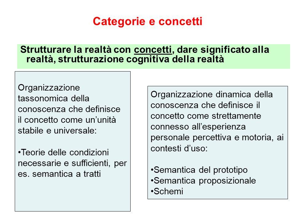 Categorie e concetti Strutturare la realtà con concetti, dare significato alla realtà, strutturazione cognitiva della realtà Organizzazione tassonomic