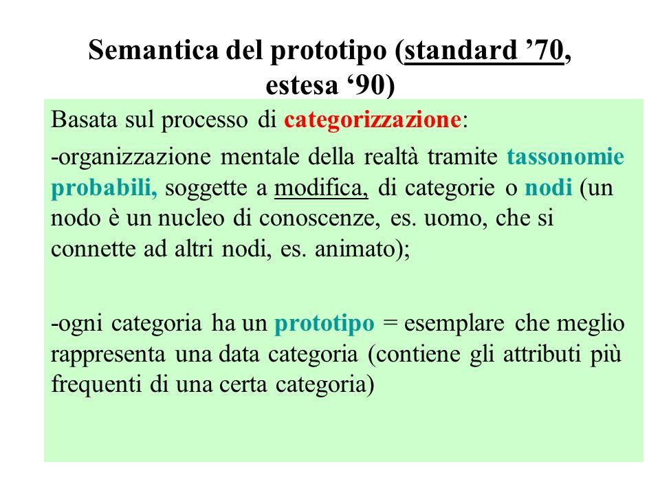 Semantica del prototipo (standard '70, estesa '90) Basata sul processo di categorizzazione: -organizzazione mentale della realtà tramite tassonomie pr