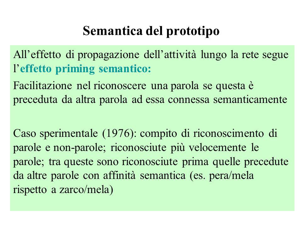 Semantica del prototipo All'effetto di propagazione dell'attività lungo la rete segue l'effetto priming semantico: Facilitazione nel riconoscere una p