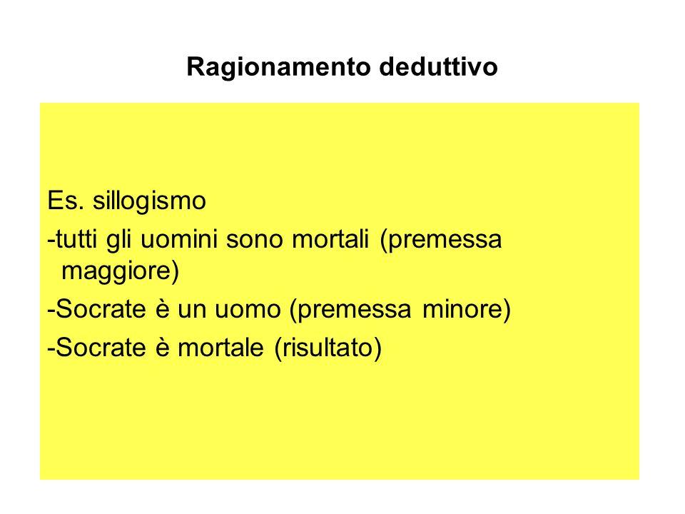 Ragionamento deduttivo Es. sillogismo -tutti gli uomini sono mortali (premessa maggiore) -Socrate è un uomo (premessa minore) -Socrate è mortale (risu