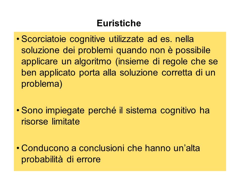 Euristiche Scorciatoie cognitive utilizzate ad es. nella soluzione dei problemi quando non è possibile applicare un algoritmo (insieme di regole che s