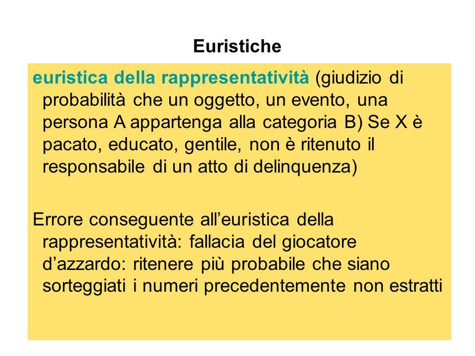 Euristiche euristica della rappresentatività (giudizio di probabilità che un oggetto, un evento, una persona A appartenga alla categoria B) Se X è pac